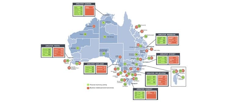 Increasing Numbers of Personal & Business Bankruptcy in Australia